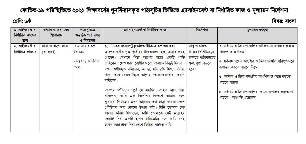 Class 6 Bangla Assignment 2021