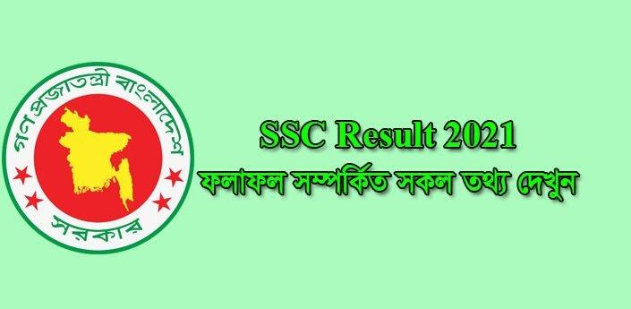 SSC Result 2021