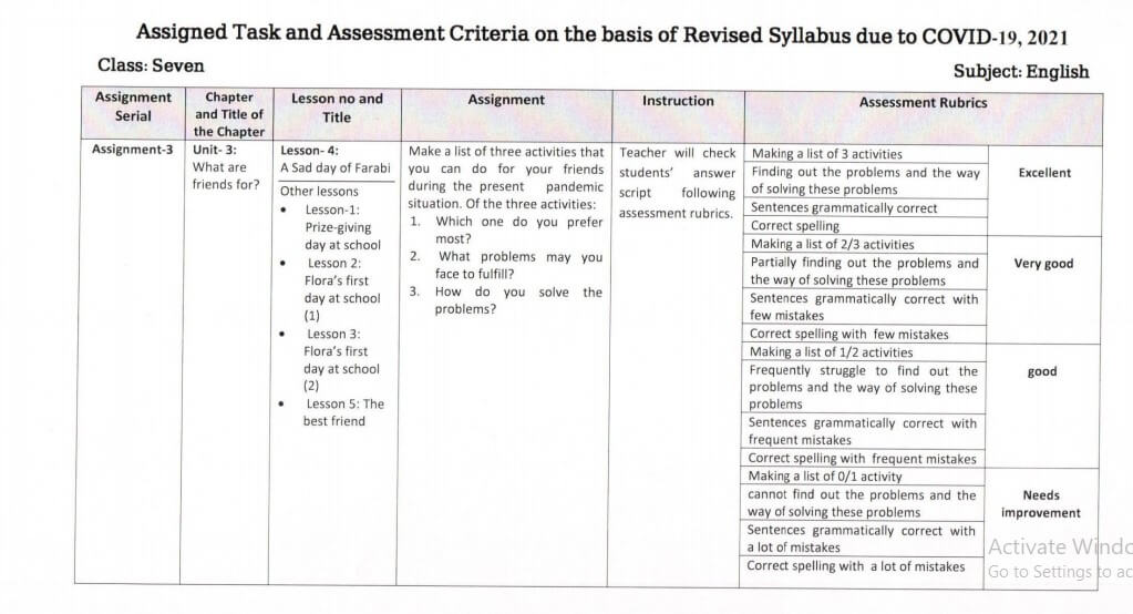 Class 7 English Assignment 8th Week 2021