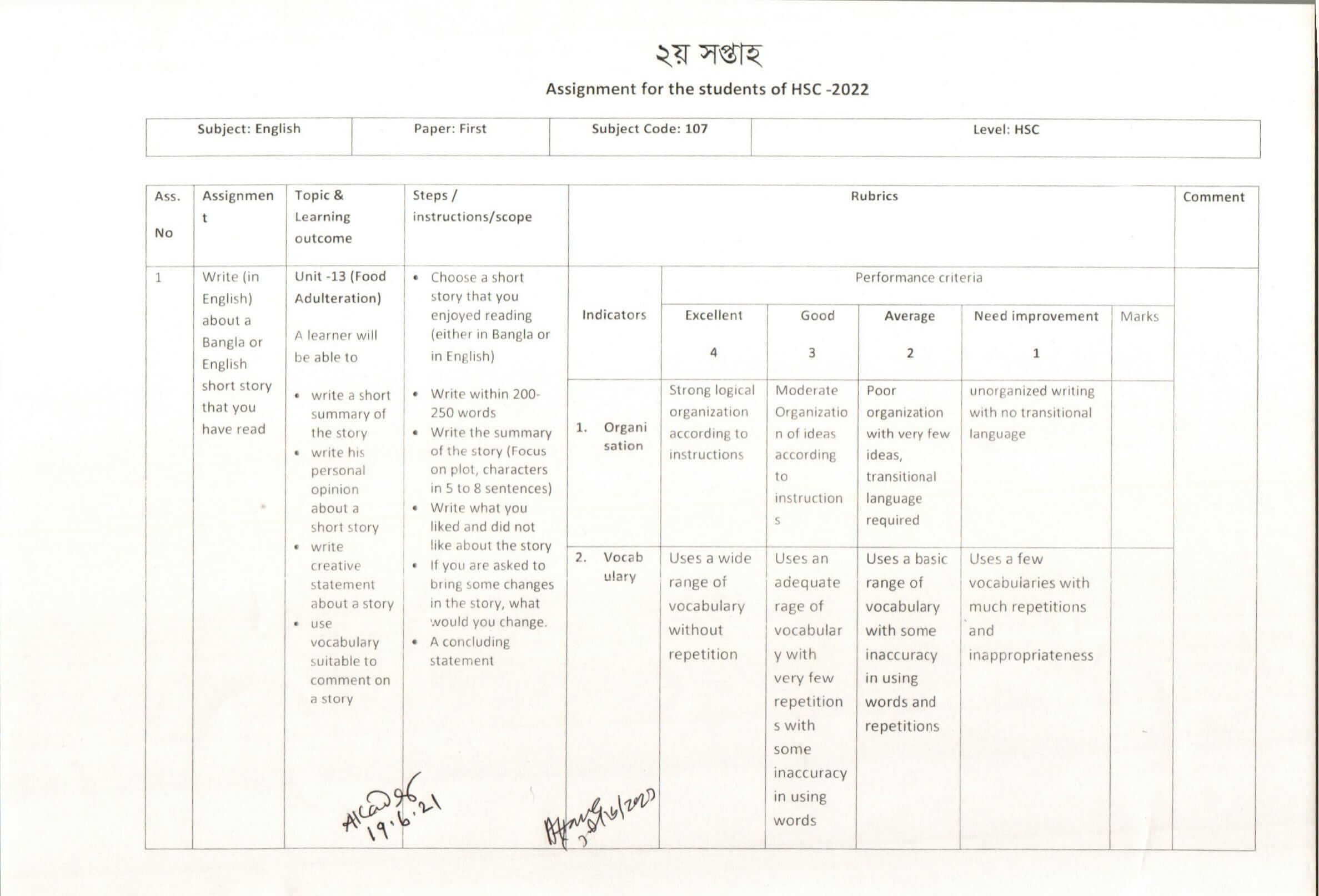 HSC Assignment 2022 English