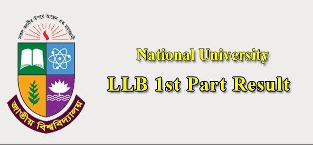 LLB 1st Year Result 2021