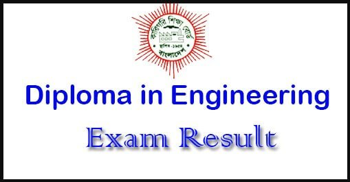 BTEB Diploma Result 2021